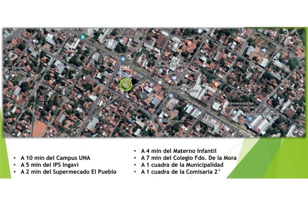 36 Sqm Condo Apartment For Rent Lease 1 Bedrooms Located At Paraguay Central Fernando De La Mora Paraguay